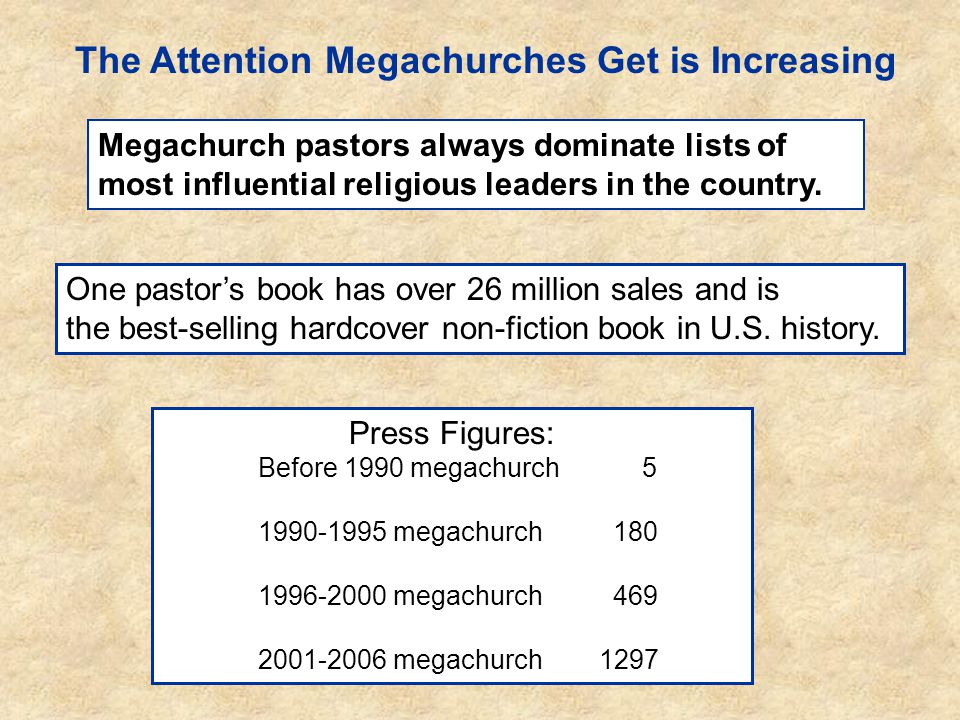 They Are Evident throughout the United States The four states with the greatest concentrations of megachurches are California (14%), Texas (13%), Florida (7%) and Georgia (6%)