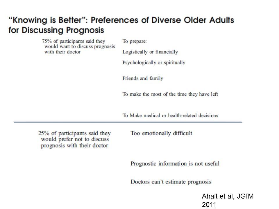 Ahalt et al, JGIM 2011