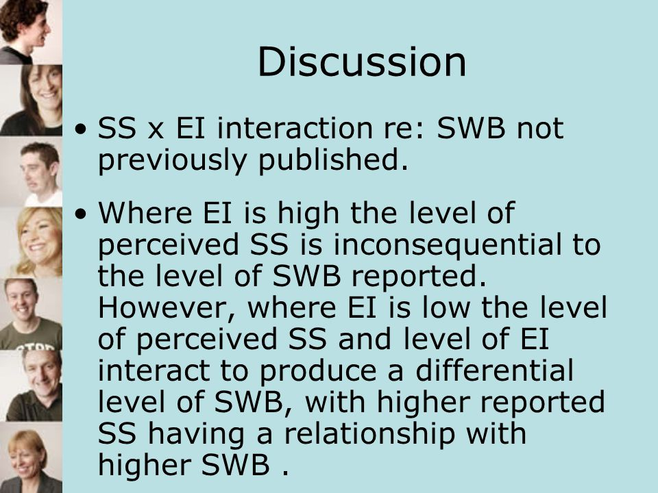 Discussion SS x EI interaction re: SWB not previously published. Where EI is high the level of perceived SS is inconsequential to the level of SWB rep