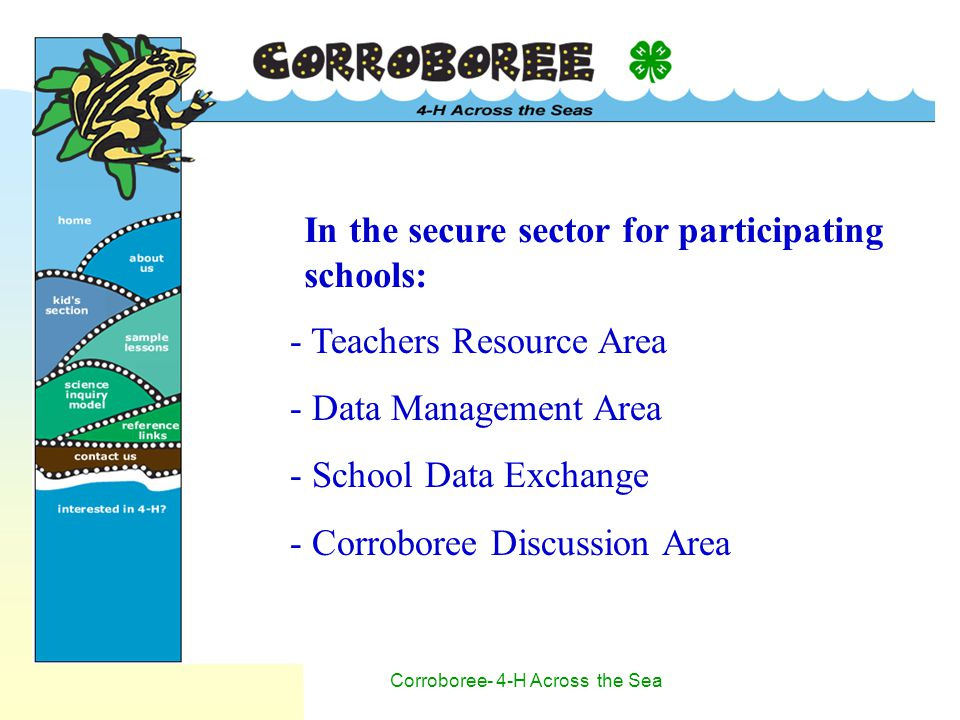 In the secure sector for participating schools: - Teachers Resource Area - Data Management Area - School Data Exchange - Corroboree Discussion Area