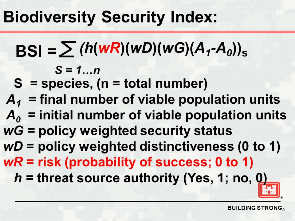 BUILDING STRONG ® (h(wR)(wD)(wG)(A 1 -A 0 )) s S = 1…n S = species, (n = total number) A 1 = final number of viable population units A 0 = initial number of viable population units wG = policy weighted security status wD = policy weighted distinctiveness (0 to 1) wR = risk (probability of success; 0 to 1) h = threat source authority (Yes, 1; no, 0) Biodiversity Security Index: BSI =
