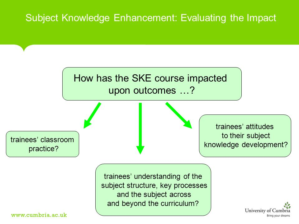 Subject Knowledge Enhancement: Evaluating the Impact trainees' classroom practice.