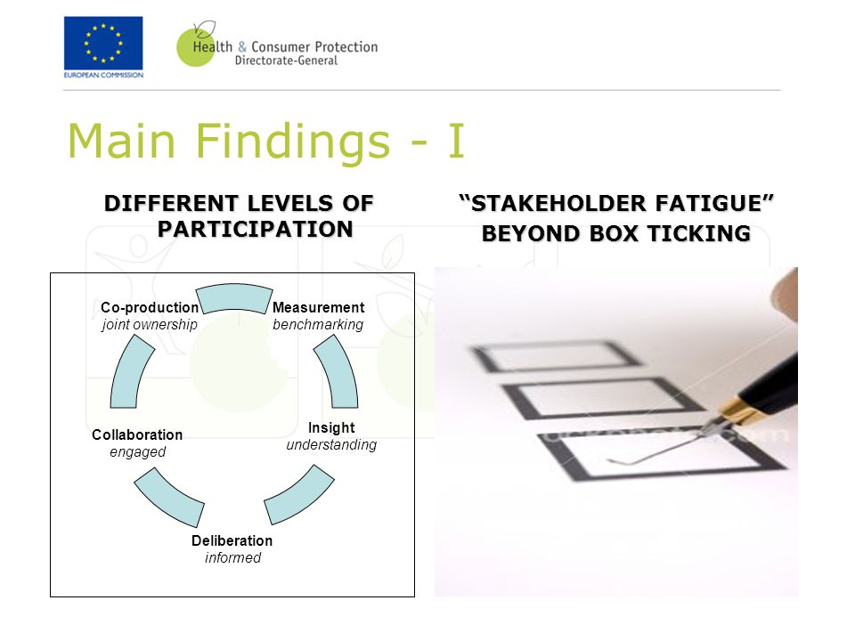 Main Findings - I DIFFERENT LEVELS OF PARTICIPATION STAKEHOLDER FATIGUE BEYOND BOX TICKING
