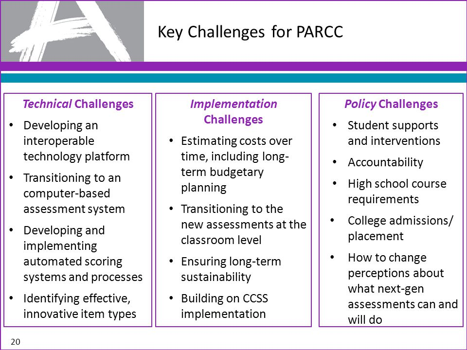 20 Key Challenges for PARCC Implementation Challenges Estimating costs over time, including long- term budgetary planning Transitioning to the new ass