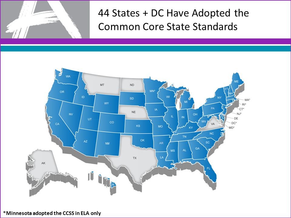 44 States + DC Have Adopted the Common Core State Standards *Minnesota adopted the CCSS in ELA only