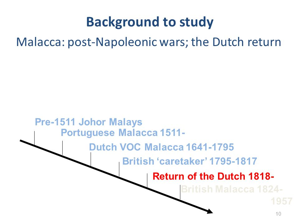 10 Malacca: post-Napoleonic wars; the Dutch return Portuguese Malacca 1511- Pre-1511 Johor Malays Dutch VOC Malacca 1641-1795 British 'caretaker' 1795-1817 Return of the Dutch 1818- British Malacca 1824- 1957 Background to study