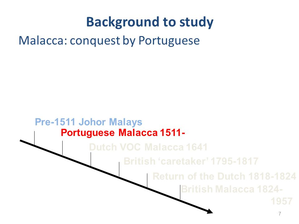 7 Portuguese Malacca 1511- Pre-1511 Johor Malays Dutch VOC Malacca 1641 British 'caretaker' 1795-1817 Return of the Dutch 1818-1824 British Malacca 1824- 1957 Background to study Malacca: conquest by Portuguese