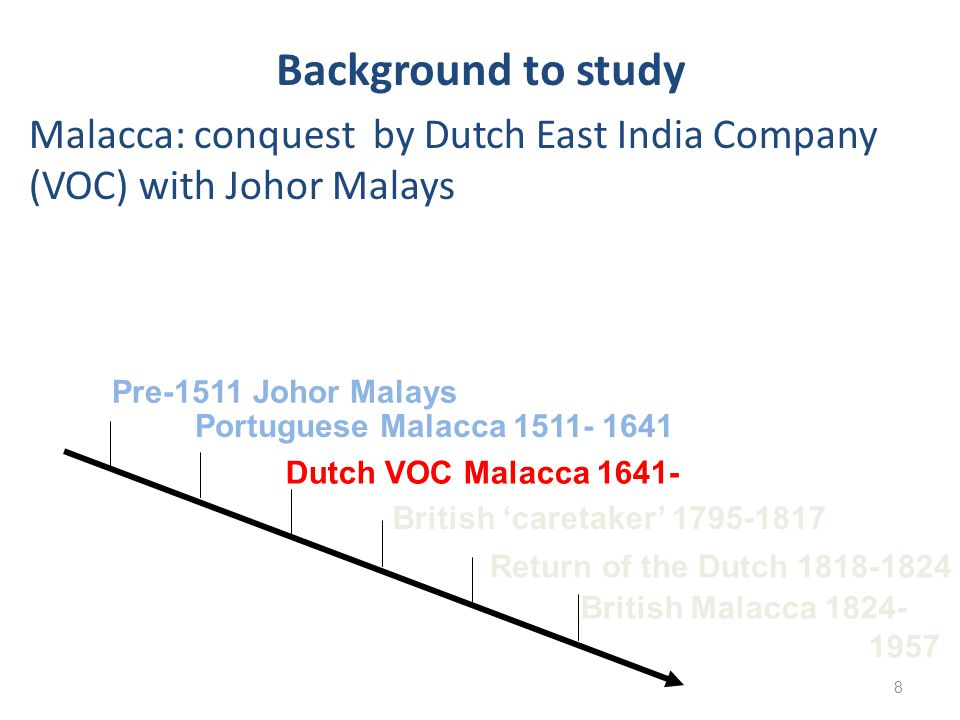 8 Malacca: conquest by Dutch East India Company (VOC) with Johor Malays Portuguese Malacca 1511- 1641 Pre-1511 Johor Malays Dutch VOC Malacca 1641- British 'caretaker' 1795-1817 Return of the Dutch 1818-1824 British Malacca 1824- 1957 Background to study