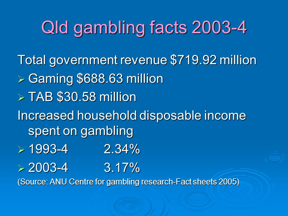 Qld gambling facts 2003-4 Total government revenue $719.92 million  Gaming $688.63 million  TAB $30.58 million Increased household disposable income spent on gambling  1993-4 2.34%  2003-4 3.17% (Source: ANU Centre for gambling research-Fact sheets 2005)