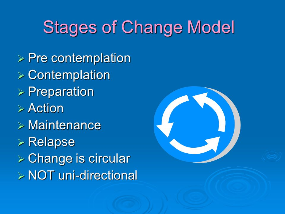 Stages of Change Model  Pre contemplation  Contemplation  Preparation  Action  Maintenance  Relapse  Change is circular  NOT uni-directional