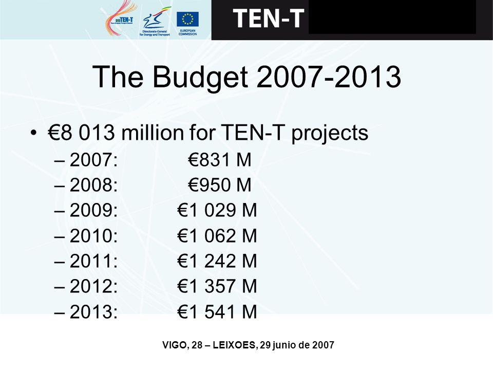VIGO, 28 – LEIXOES, 29 junio de 2007 The Budget 2007-2013 €8 013 million for TEN-T projects –2007: €831 M –2008: €950 M –2009:€1 029 M –2010:€1 062 M –2011:€1 242 M –2012:€1 357 M –2013:€1 541 M