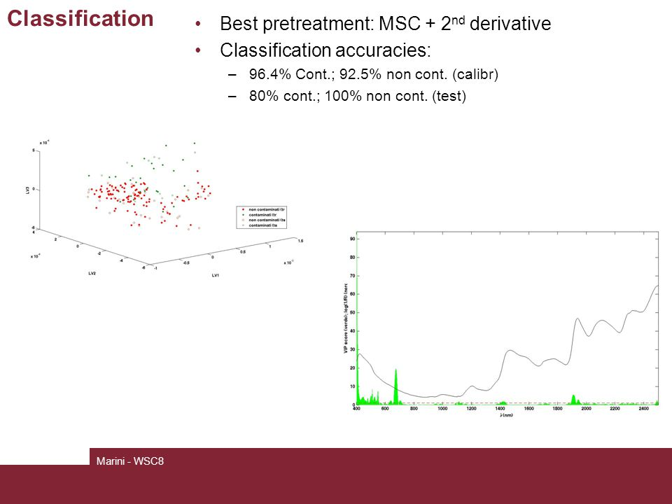 Classification Best pretreatment: MSC + 2 nd derivative Classification accuracies: –96.4% Cont.; 92.5% non cont.
