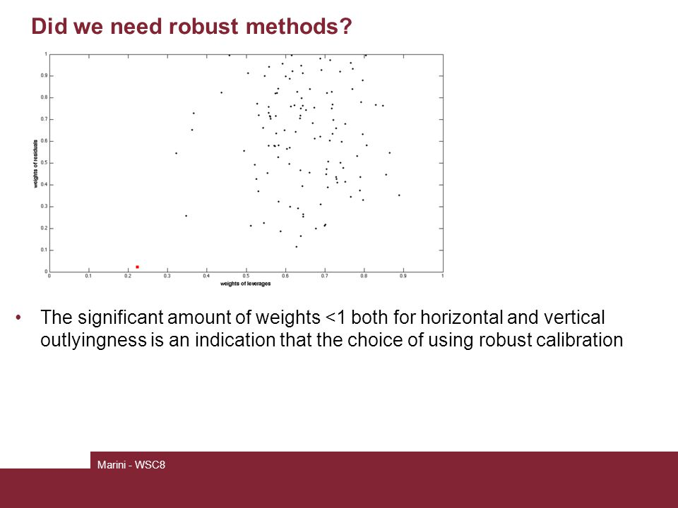 Did we need robust methods.
