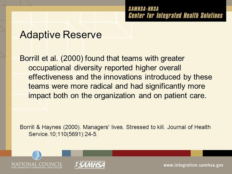 Adaptive Reserve Borrill et al.
