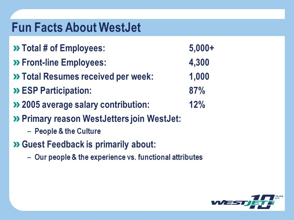 Fun Facts About WestJet » Total # of Employees:5,000+ » Front-line Employees:4,300 » Total Resumes received per week:1,000 » ESP Participation:87% » 2