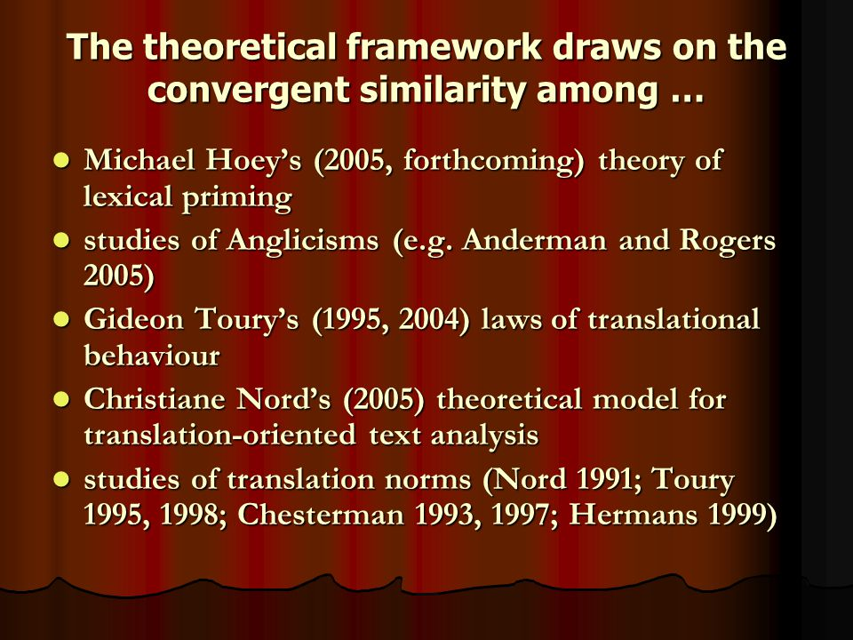 The theoretical framework draws on the convergent similarity among … Michael Hoey's (2005, forthcoming) theory of lexical priming Michael Hoey's (2005, forthcoming) theory of lexical priming studies of Anglicisms (e.g.