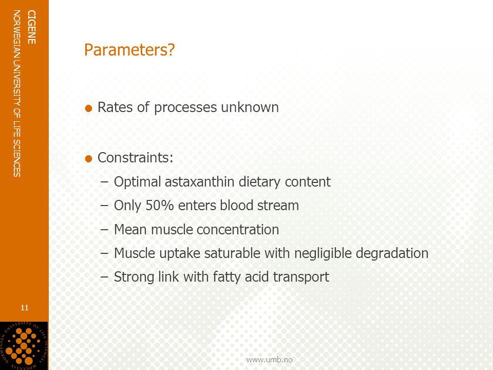 www.umb.no NORWEGIAN UNIVERSITY OF LIFE SCIENCES CIGENE 11 Parameters.