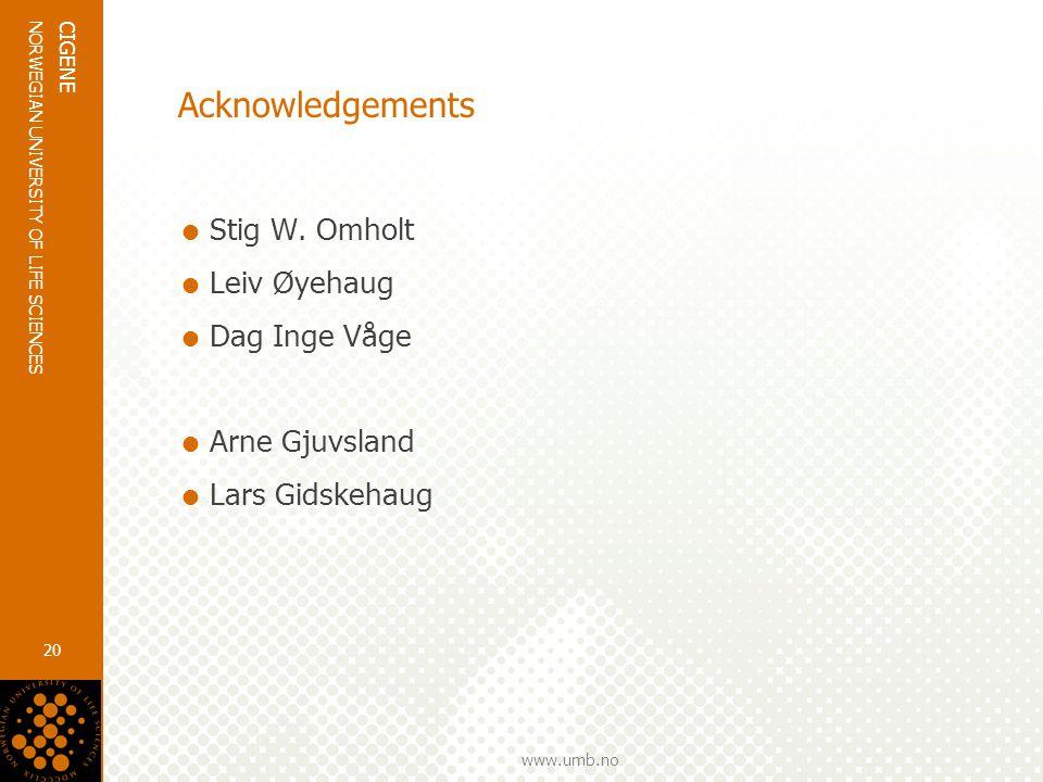 www.umb.no NORWEGIAN UNIVERSITY OF LIFE SCIENCES CIGENE 20 Acknowledgements  Stig W.