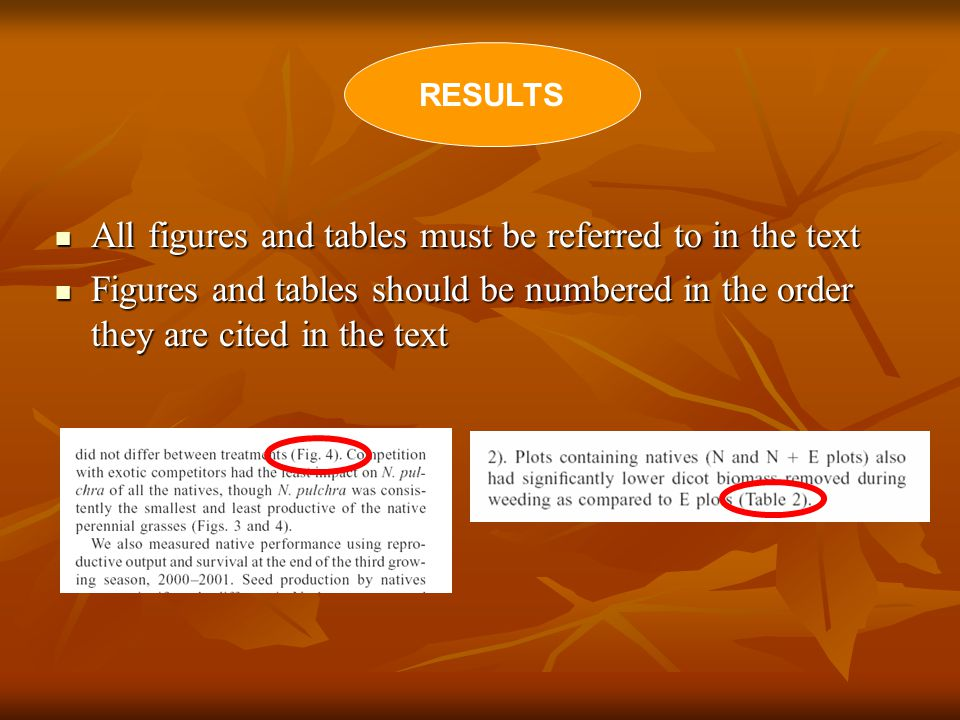 All figures and tables must be referred to in the text All figures and tables must be referred to in the text Figures and tables should be numbered in the order they are cited in the text Figures and tables should be numbered in the order they are cited in the text RESULTS