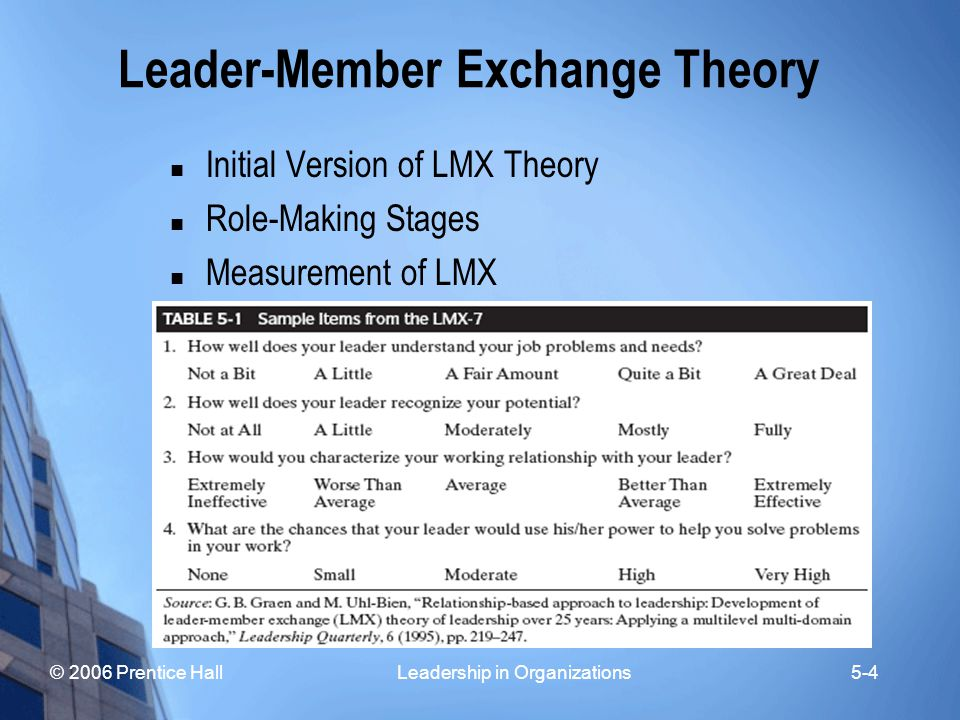 © 2006 Prentice Hall Leadership in Organizations5-4 Leader-Member Exchange Theory Initial Version of LMX Theory Role-Making Stages Measurement of LMX