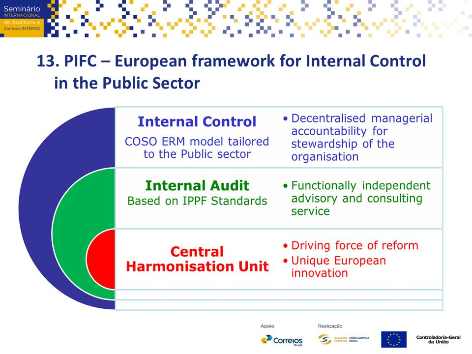 13. PIFC – European framework for Internal Control in the Public Sector