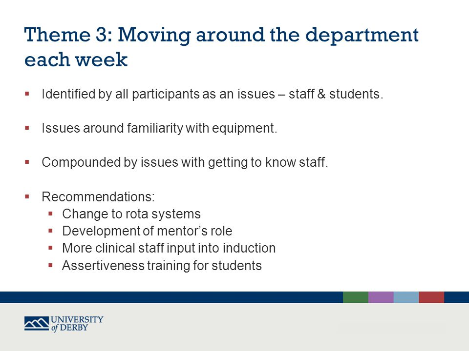 Theme 3: Moving around the department each week  Identified by all participants as an issues – staff & students.