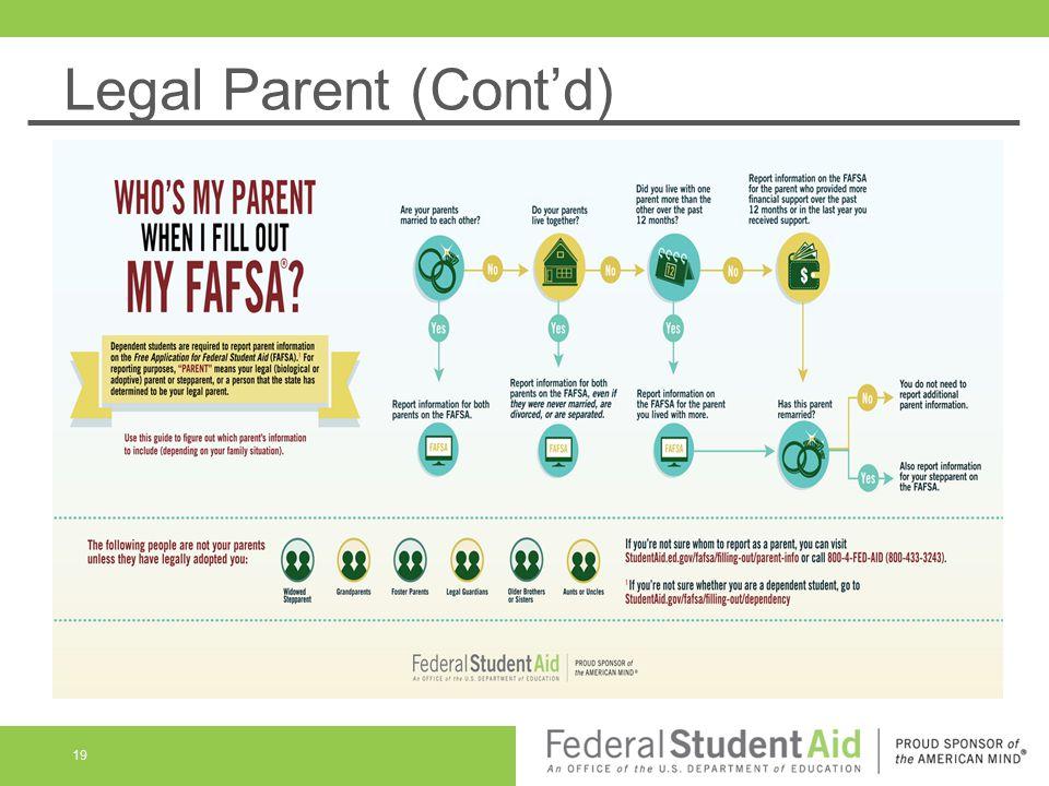 19 Legal Parent (Cont'd)
