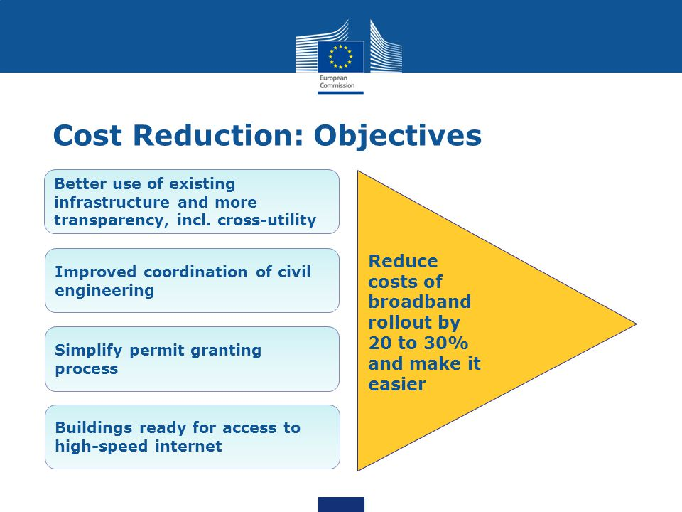 Reduce costs of broadband rollout by 20 to 30% and make it easier Better use of existing infrastructure and more transparency, incl.