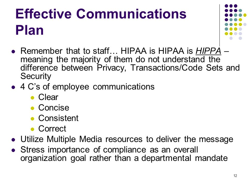 12 Effective Communications Plan Remember that to staff… HIPAA is HIPAA is HIPPA – meaning the majority of them do not understand the difference betwe