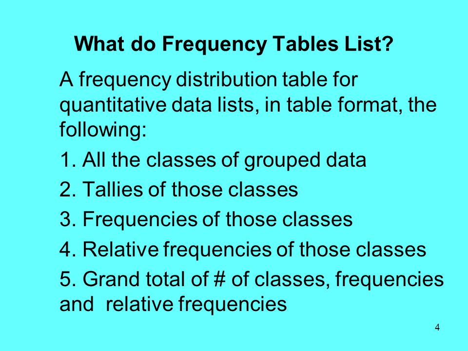 4 What do Frequency Tables List.