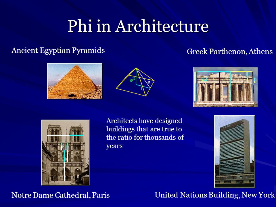 Phi in Architecture Architects have designed buildings that are true to the ratio for thousands of years Ancient Egyptian Pyramids Notre Dame Cathedral, Paris Greek Parthenon, Athens United Nations Building, New York