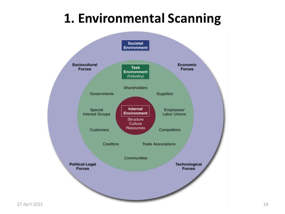 14 1. Environmental Scanning 27 April 2015