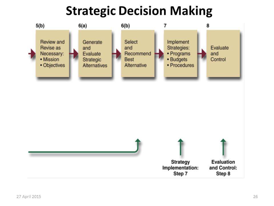 26 Strategic Decision Making 27 April 2015