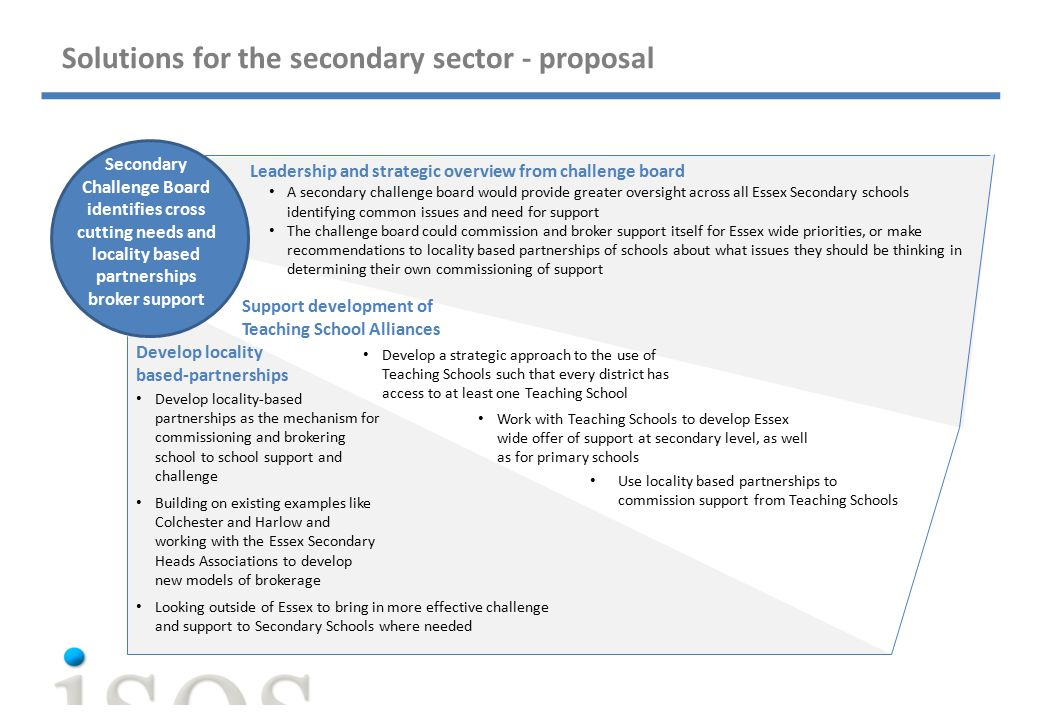 Solutions for the secondary sector - proposal Secondary Challenge Board identifies cross cutting needs and locality based partnerships broker support Leadership and strategic overview from challenge board A secondary challenge board would provide greater oversight across all Essex Secondary schools identifying common issues and need for support The challenge board could commission and broker support itself for Essex wide priorities, or make recommendations to locality based partnerships of schools about what issues they should be thinking in determining their own commissioning of support Support development of Teaching School Alliances Develop a strategic approach to the use of Teaching Schools such that every district has access to at least one Teaching School Develop locality based-partnerships Develop locality-based partnerships as the mechanism for commissioning and brokering school to school support and challenge Building on existing examples like Colchester and Harlow and working with the Essex Secondary Heads Associations to develop new models of brokerage Work with Teaching Schools to develop Essex wide offer of support at secondary level, as well as for primary schools Use locality based partnerships to commission support from Teaching Schools Looking outside of Essex to bring in more effective challenge and support to Secondary Schools where needed