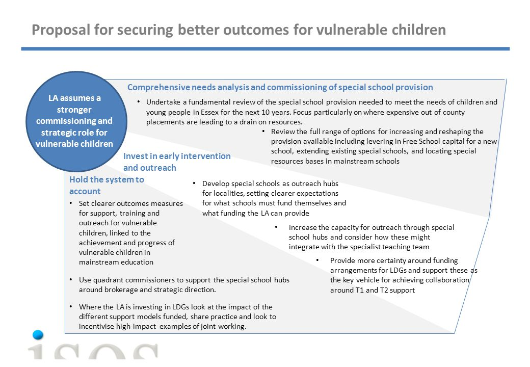 Proposal for securing better outcomes for vulnerable children LA assumes a stronger commissioning and strategic role for vulnerable children Comprehensive needs analysis and commissioning of special school provision Undertake a fundamental review of the special school provision needed to meet the needs of children and young people in Essex for the next 10 years.