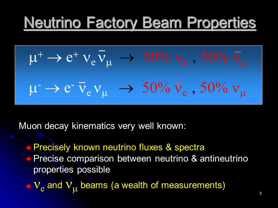 3 Neutrino Factory Beam Properties Precisely known neutrino fluxes & spectra Precise comparison between neutrino & antineutrino properties possible e and  beams (a wealth of measurements)    e  e   50% e, 50%   -  e - e   50% e, 50%  _ _ _ _ Muon decay kinematics very well known: