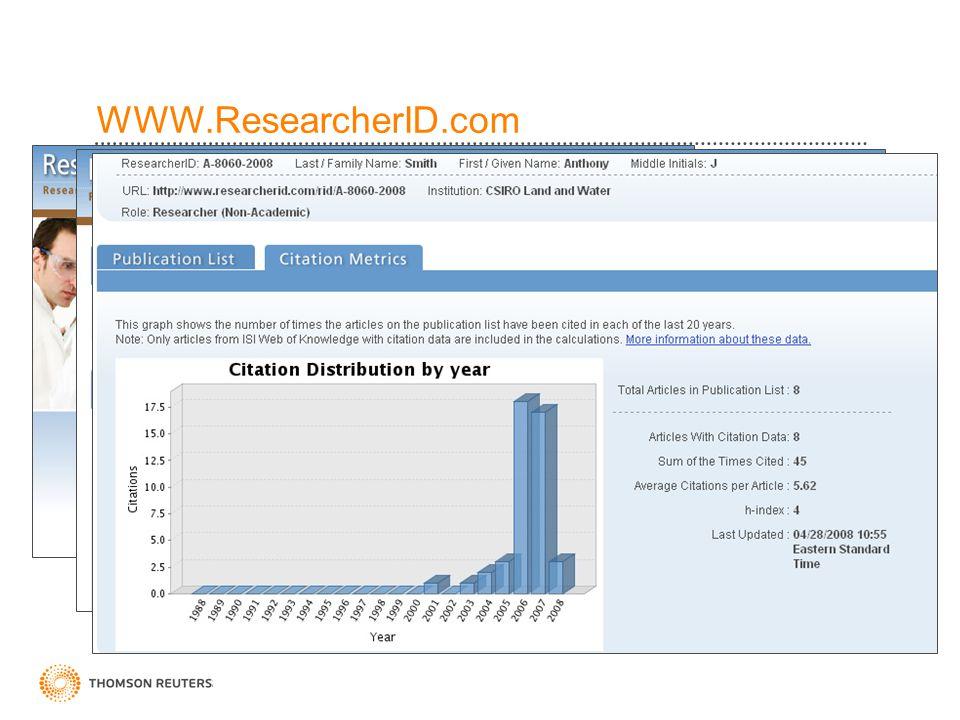 WWW.ResearcherID.com