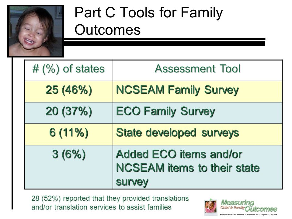 Part C Tools for Family Outcomes # (%) of states Assessment Tool 25 (46%) NCSEAM Family Survey 20 (37%) ECO Family Survey 6 (11%) State developed surv
