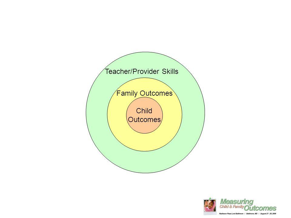 Child Outcomes Family Outcomes Teacher/Provider Skills