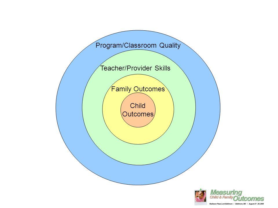 Child Outcomes Family Outcomes Teacher/Provider Skills Program/Classroom Quality