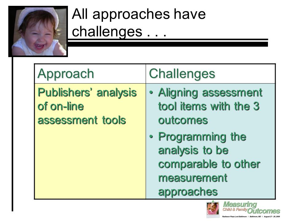 All approaches have challenges... ApproachChallenges Publishers' analysis of on-line assessment tools Aligning assessment tool items with the 3 outcom