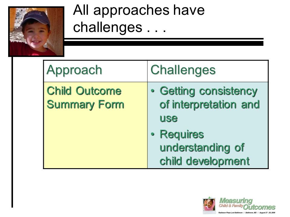All approaches have challenges... ApproachChallenges Child Outcome Summary Form Getting consistency of interpretation and useGetting consistency of in