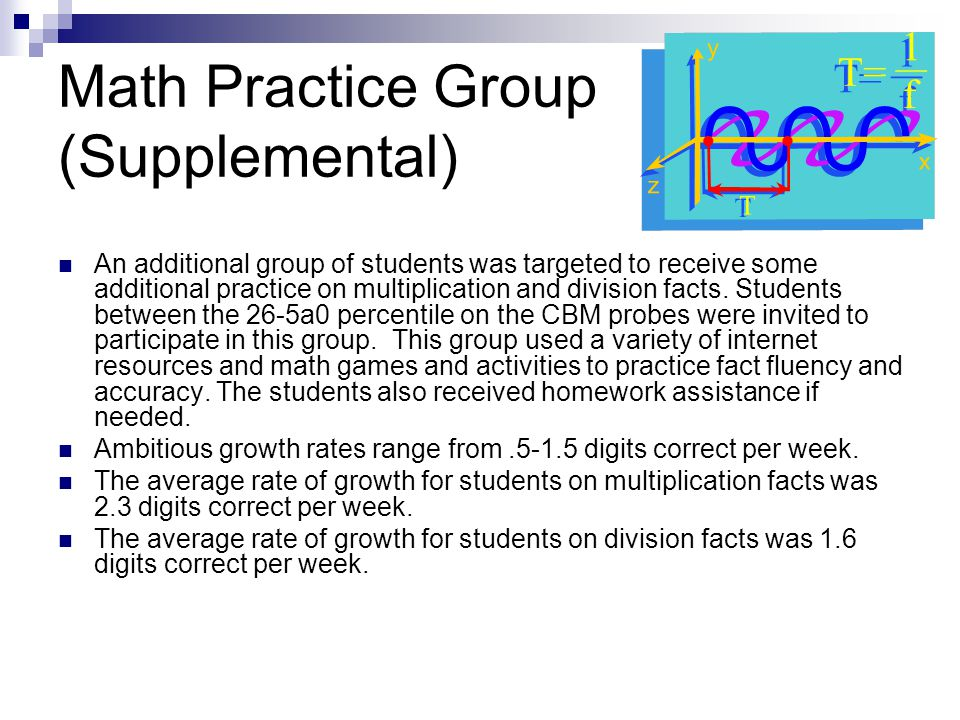 Math Practice Group (Supplemental) An additional group of students was targeted to receive some additional practice on multiplication and division facts.