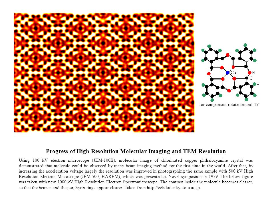 Progress of High Resolution Molecular Imaging and TEM Resolution Using 100 kV electron microscope (JEM-100B), molecular image of chlorinated copper phthalocyanine crystal was demonstrated that molecule could be observed by many beam imaging method for the first time in the world.
