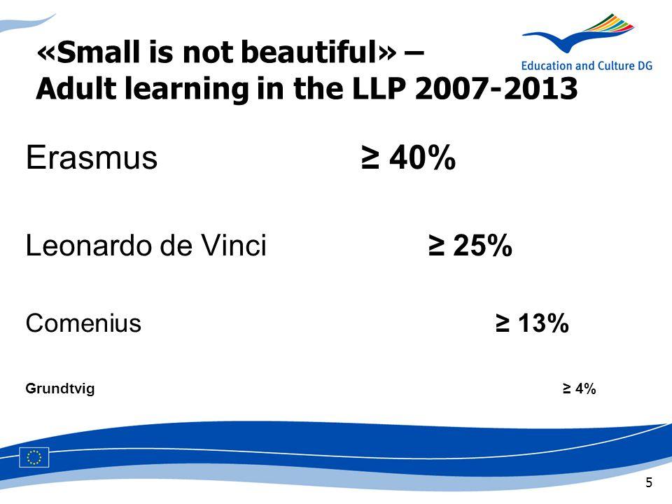 5 «Small is not beautiful» – Adult learning in the LLP 2007-2013 Erasmus≥ 40% Leonardo de Vinci≥ 25% Comenius≥ 13% Grundtvig≥ 4%