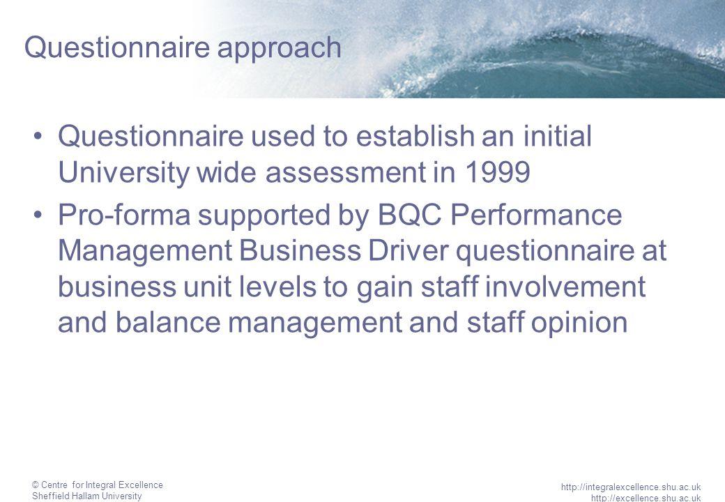 © Centre for Integral Excellence Sheffield Hallam University http://integralexcellence.shu.ac.uk http://excellence.shu.ac.uk Academic School Approx.