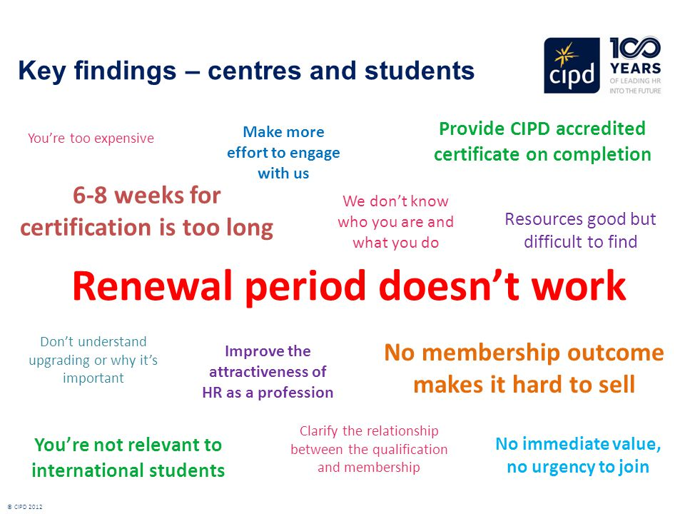 Key findings – centres and students © CIPD 2012 6-8 weeks for certification is too long Renewal period doesn't work No membership outcome makes it hard to sell Provide CIPD accredited certificate on completion You're not relevant to international students Don't understand upgrading or why it's important Resources good but difficult to find No immediate value, no urgency to join You're too expensive Clarify the relationship between the qualification and membership We don't know who you are and what you do Improve the attractiveness of HR as a profession Make more effort to engage with us