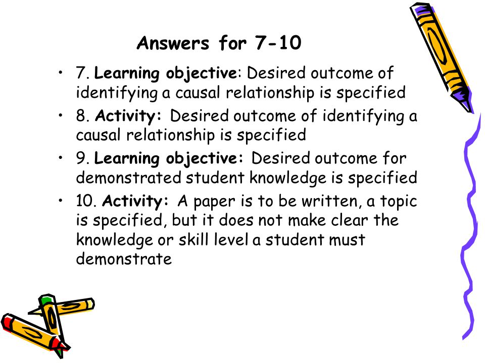 Learning Objectives: Math Students will simplify fractions.