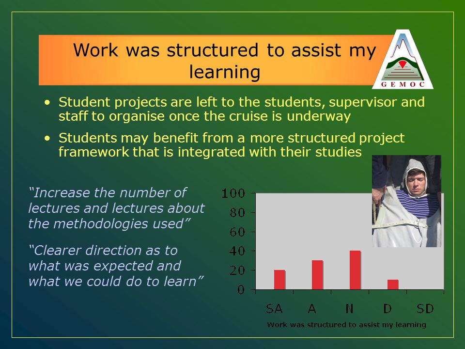 Work was structured to assist my learning Student projects are left to the students, supervisor and staff to organise once the cruise is underway Stud