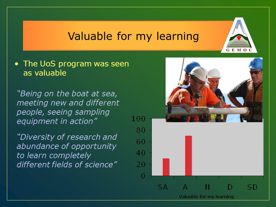 "Valuable for my learning The UoS program was seen as valuable ""Being on the boat at sea, meeting new and different people, seeing sampling equipment i"